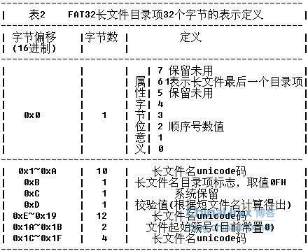 图15. FAT长文件目录定义
