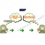 TCP Server处理多Client请求的示例源码